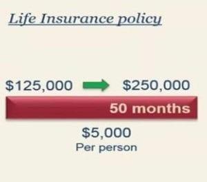 One America Asset Care
