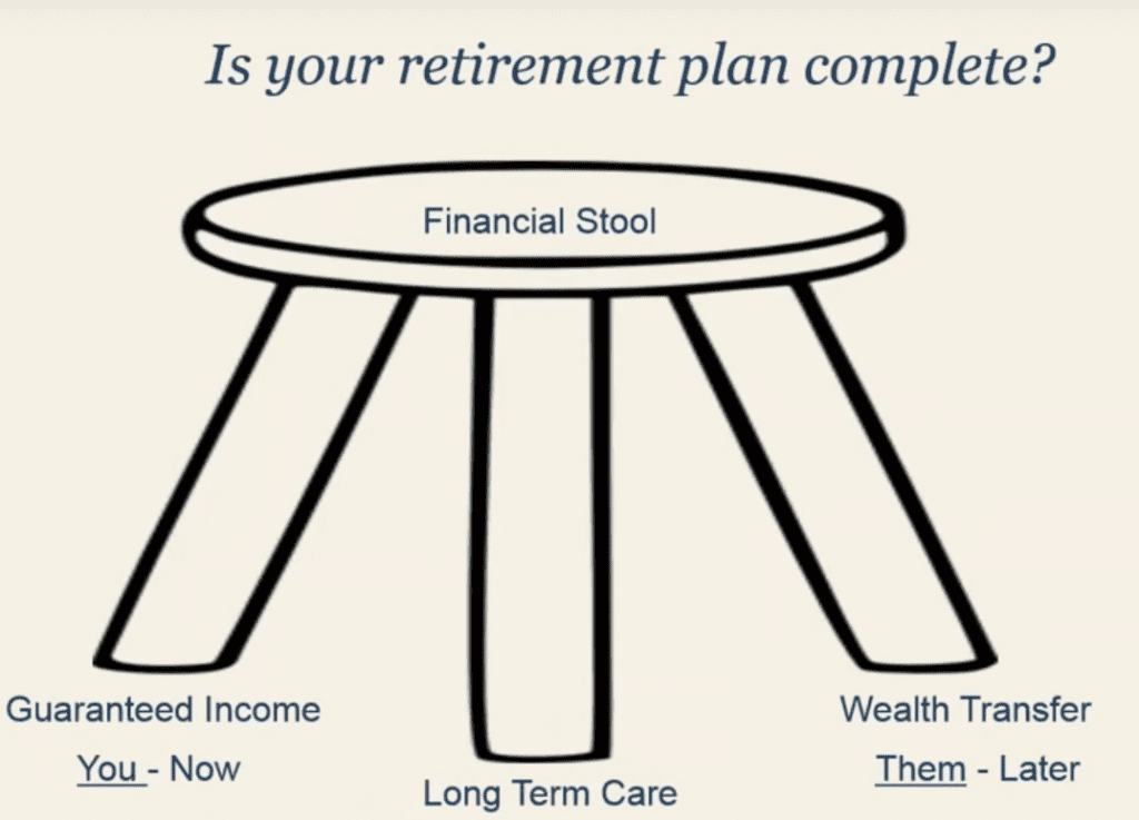 Retirement Stool