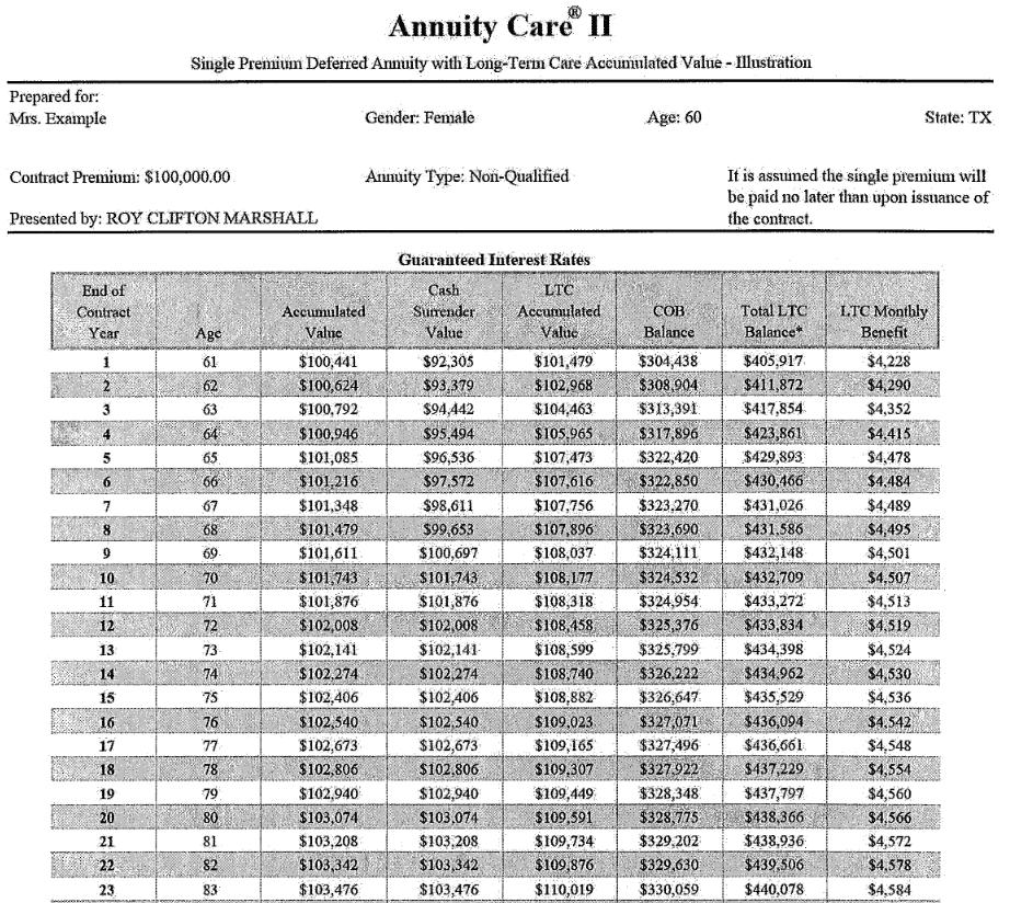 Annuity Care II